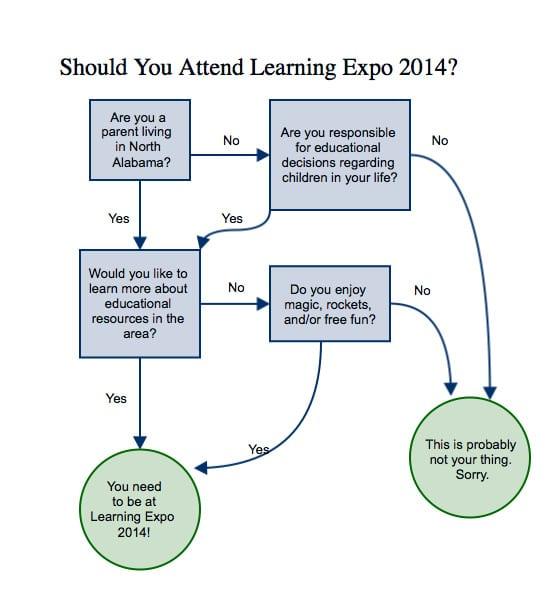 learningexpo2014