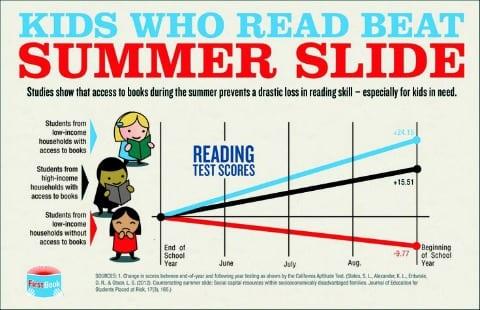 Summer Slide FINAL.jpg